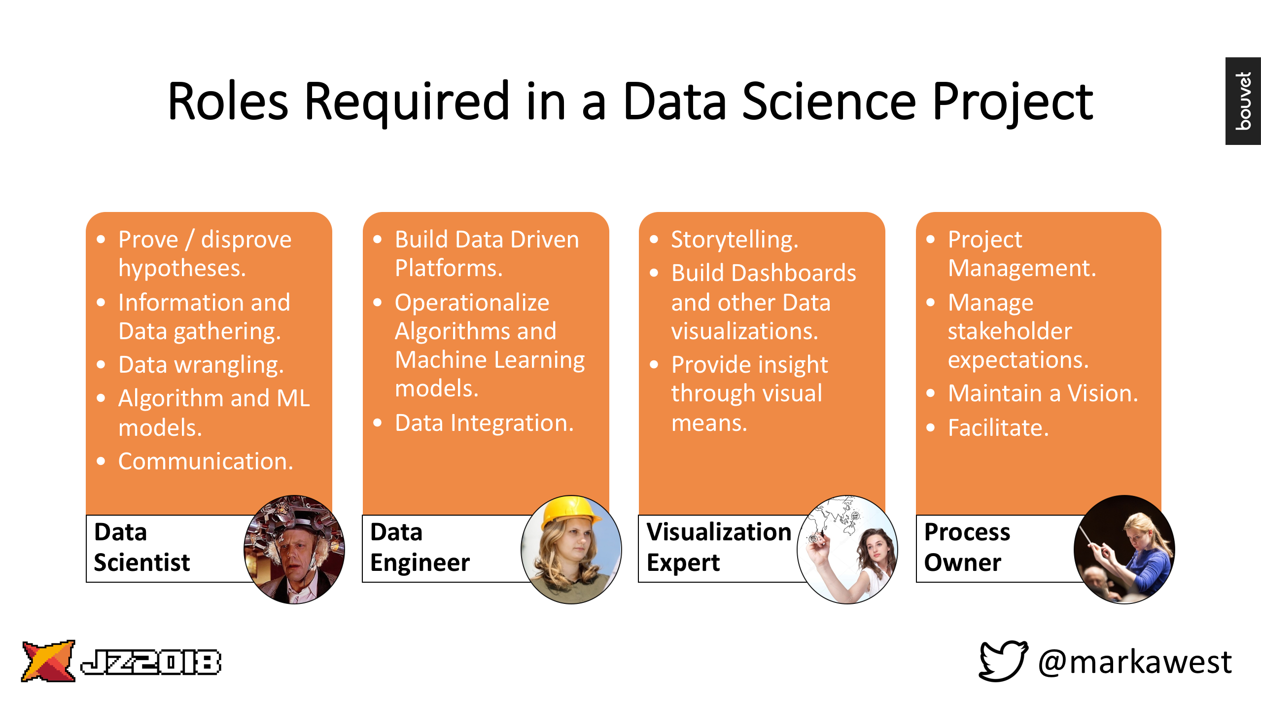 Roles you'll need in your successful Data Science team